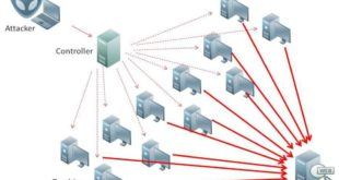 UDP based Amplification Attacks - blackMORE Ops