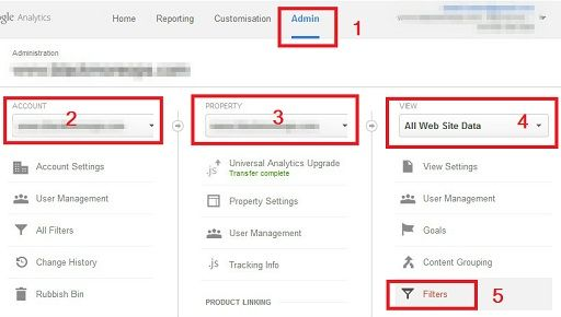 Three effective solutions for Google Analytics Referral spam - blackMORE Ops -1
