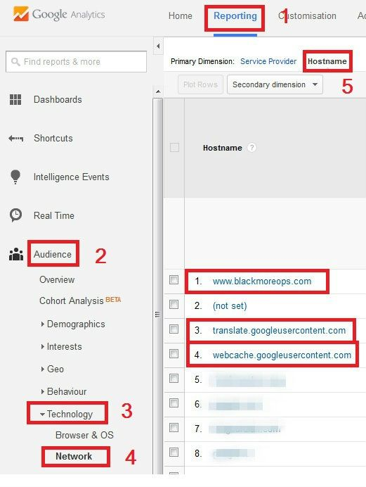 Three effective solutions for Google Analytics Referral spam