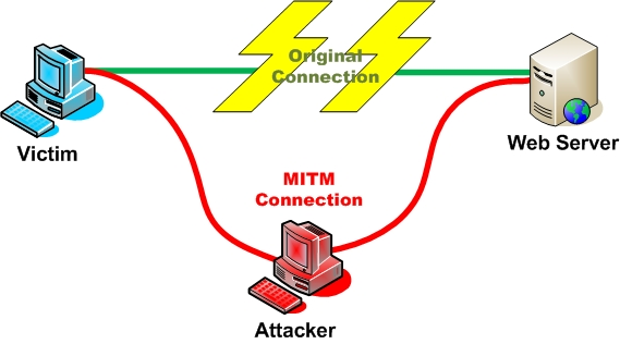 MITM - Man in the Middle Attack using Kali Linux - blackMORE Ops - 1