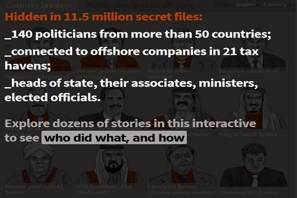 World's largest data leak exposes global corruption - Panama Papers and Mossack Fonseca - blackMORE Ops - 1